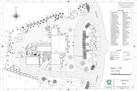 Landscape Designing - Landscaping Architect - Greenville, Spartanburg
